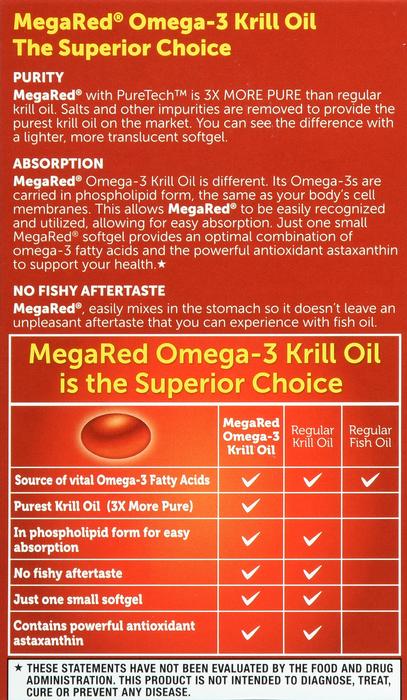 '.Megared Omega-3 KRILL OIL 350M.'